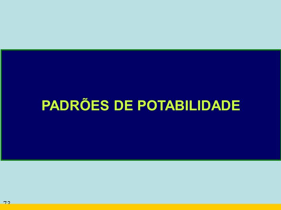 73 PADRÕES DE POTABILIDADE