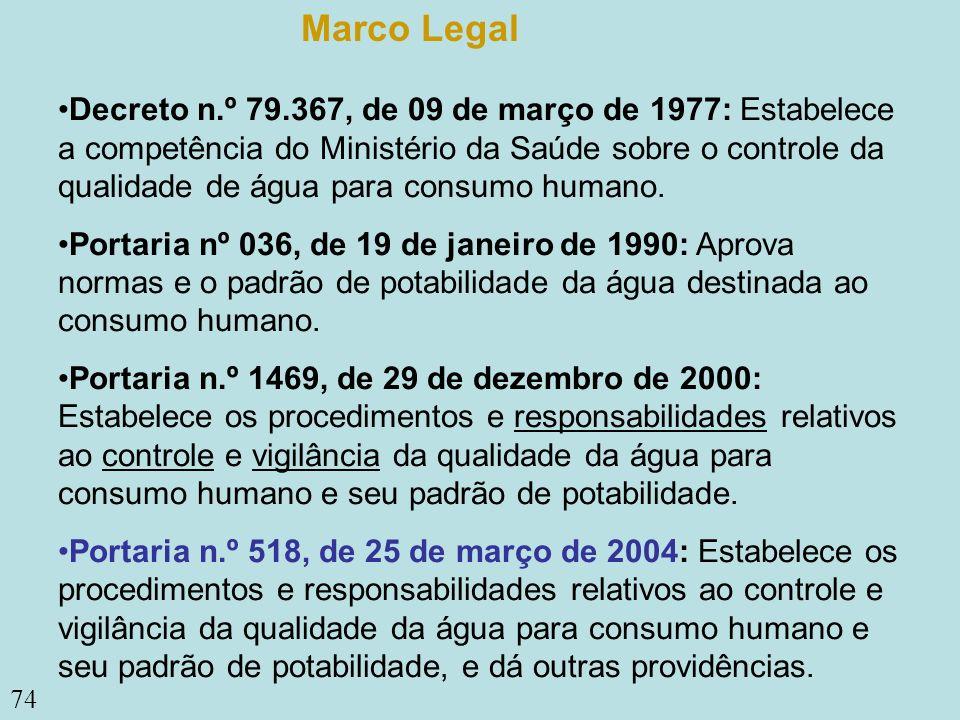 74 Decreto n.º 79.367, de 09 de março de 1977: Estabelece a competência do Ministério da Saúde sobre o controle da qualidade de água para consumo huma