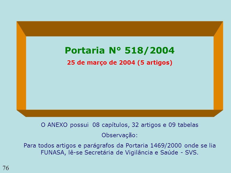 76 Portaria N° 518/2004 25 de março de 2004 (5 artigos) O ANEXO possui 08 capítulos, 32 artigos e 09 tabelas Observação: Para todos artigos e parágraf