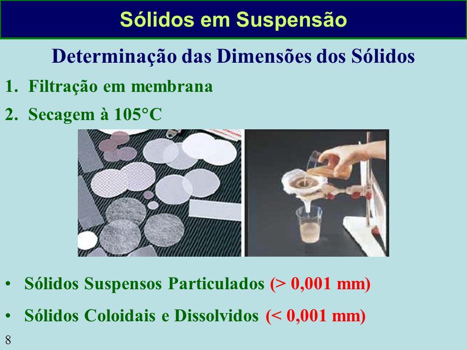 8 Sólidos em Suspensão Sólidos Coloidais e Dissolvidos (< 0,001 mm) Sólidos Suspensos Particulados (> 0,001 mm) Determinação das Dimensões dos Sólidos