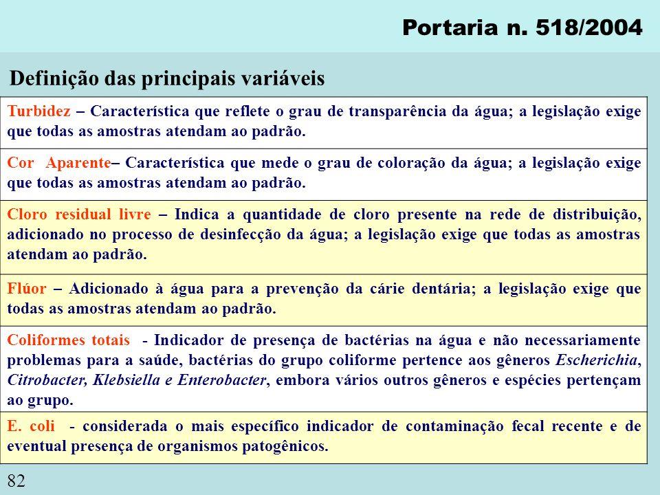 82 Portaria n. 518/2004 Turbidez – Característica que reflete o grau de transparência da água; a legislação exige que todas as amostras atendam ao pad