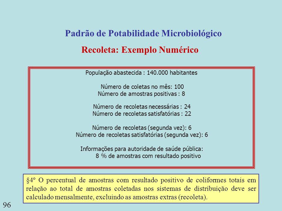 96 População abastecida : 140.000 habitantes Número de coletas no mês: 100 Número de amostras positivas : 8 Recoleta: Exemplo Numérico Padrão de Potab