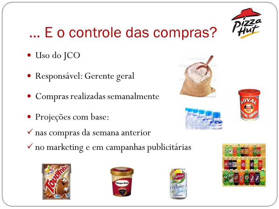 ... E o controle das compras? Uso do JCO Responsável: Gerente geral Compras realizadas semanalmente Projeções com base: nas compras da semana anterior