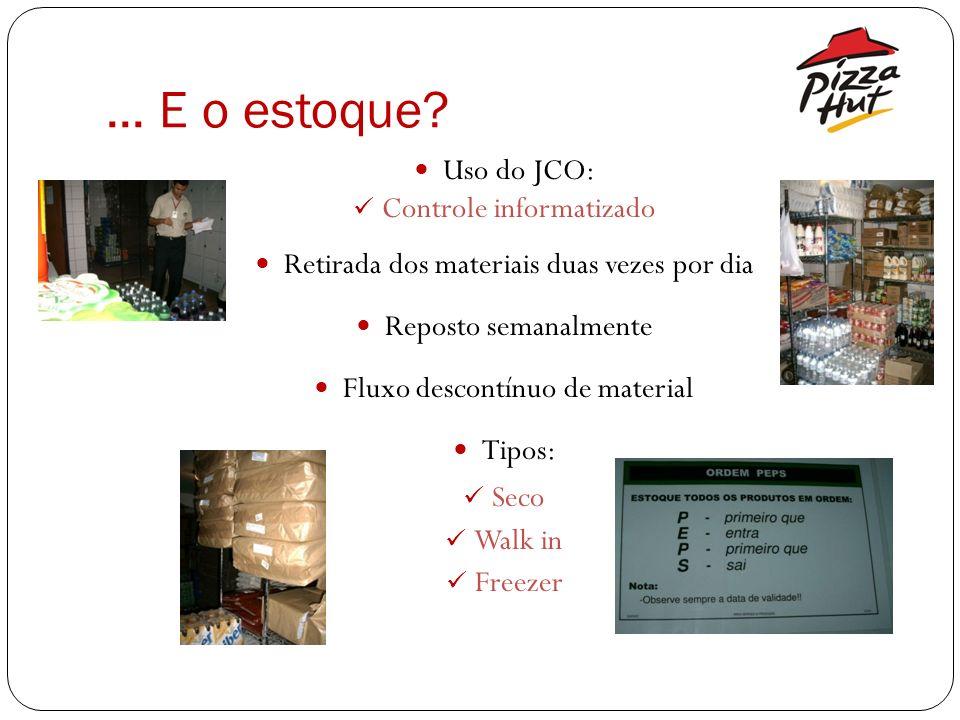 ... E o estoque? Uso do JCO: Controle informatizado Retirada dos materiais duas vezes por dia Reposto semanalmente Fluxo descontínuo de material Tipos