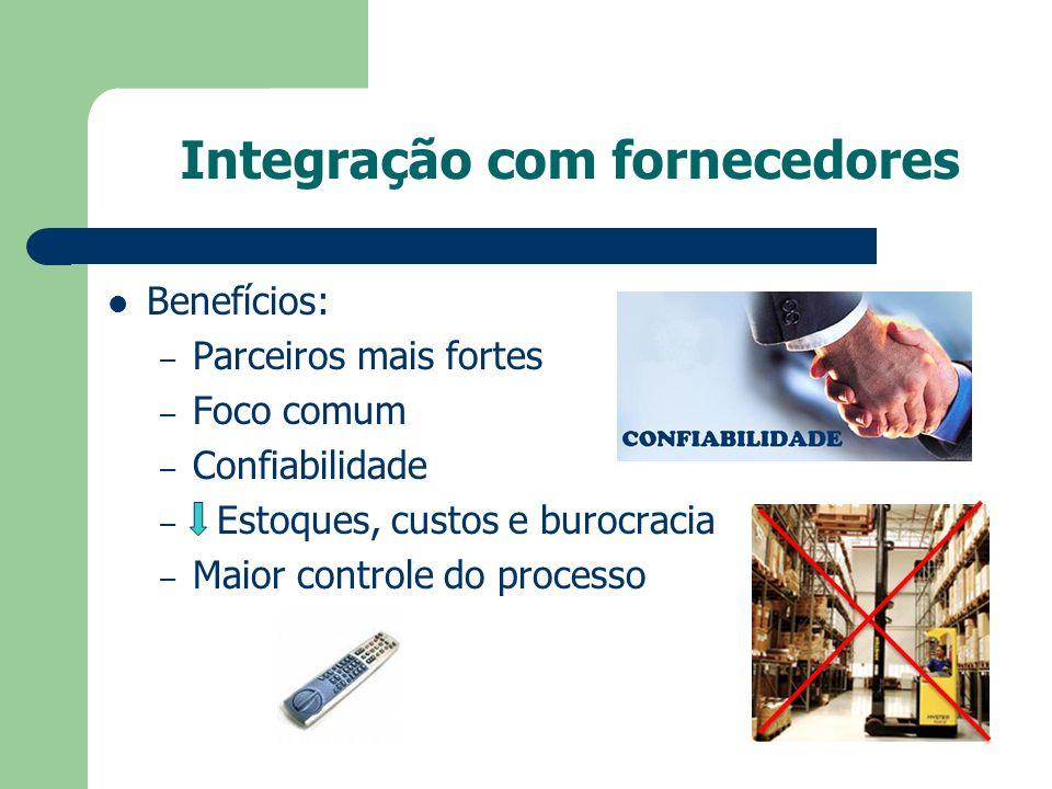 Integração com fornecedores Benefícios: – Parceiros mais fortes – Foco comum – Confiabilidade – Estoques, custos e burocracia – Maior controle do proc