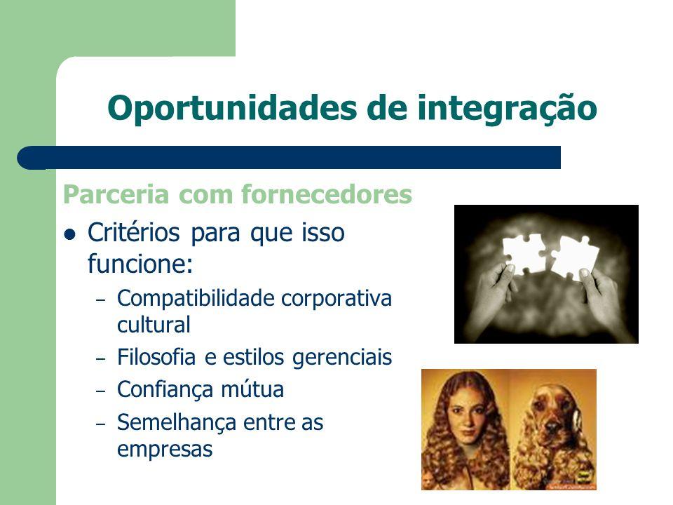 Oportunidades de integração Parceria com fornecedores Critérios para que isso funcione: – Compatibilidade corporativa cultural – Filosofia e estilos g