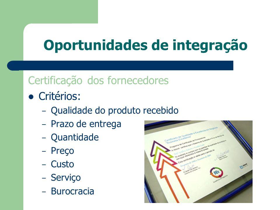 Oportunidades de integração Certificação dos fornecedores Critérios: – Qualidade do produto recebido – Prazo de entrega – Quantidade – Preço – Custo –