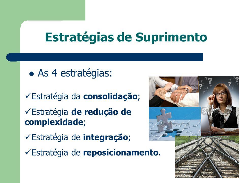Estratégias de Suprimento As 4 estratégias: Estratégia da consolidação; Estratégia de redução de complexidade; Estratégia de integração; Estratégia de