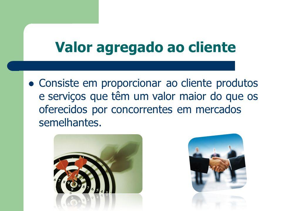 Valor agregado ao cliente Consiste em proporcionar ao cliente produtos e serviços que têm um valor maior do que os oferecidos por concorrentes em merc