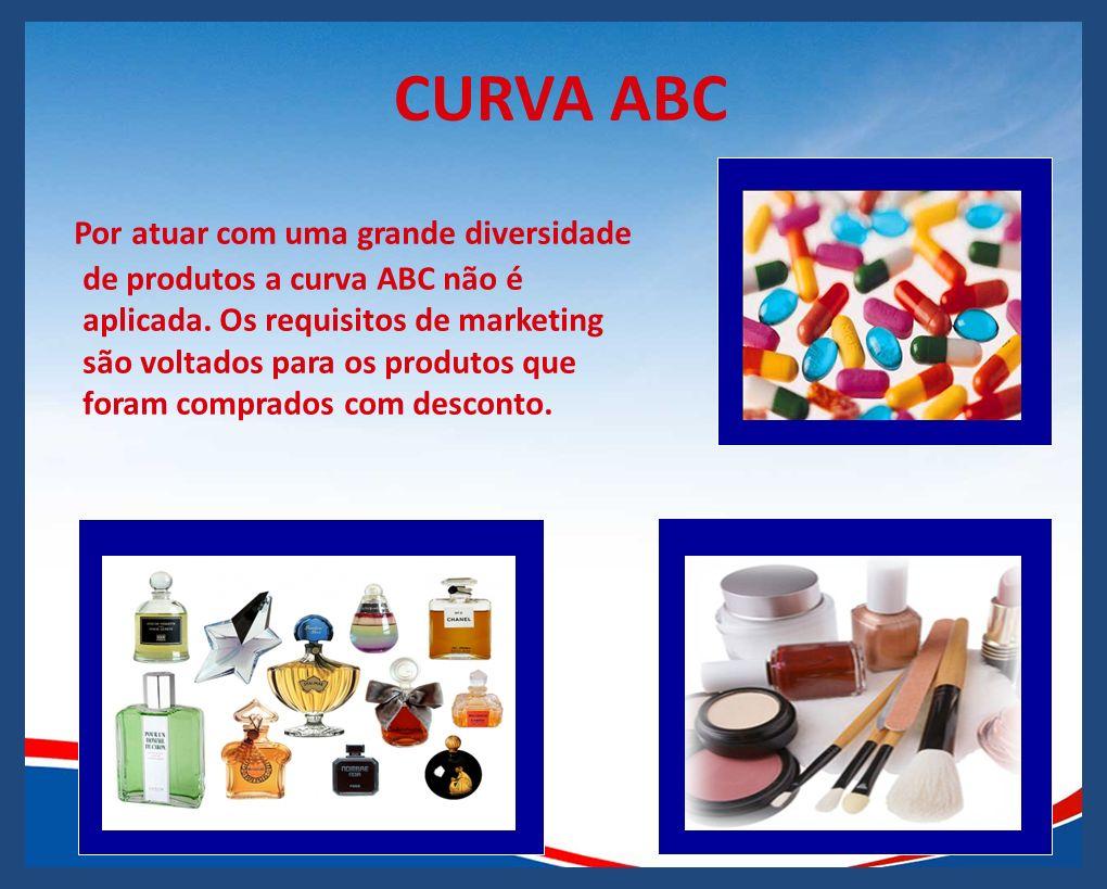 CURVA ABC Por atuar com uma grande diversidade de produtos a curva ABC não é aplicada. Os requisitos de marketing são voltados para os produtos que fo