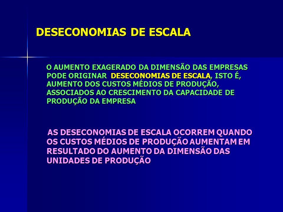 DESECONOMIAS DE ESCALA O AUMENTO EXAGERADO DA DIMENSÃO DAS EMPRESAS PODE ORIGINAR DESECONOMIAS DE ESCALA, ISTO É, AUMENTO DOS CUSTOS MÉDIOS DE PRODUÇÃ