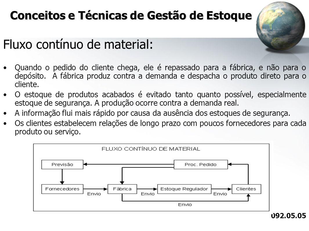 Conceitos e Técnicas de Gestão de Estoque Fluxo contínuo de material: Quando o pedido do cliente chega, ele é repassado para a fábrica, e não para o d