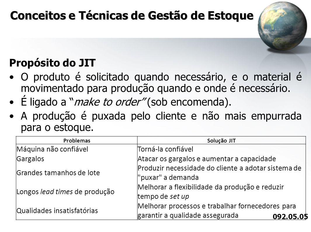 Propósito do JIT O produto é solicitado quando necessário, e o material é movimentado para produção quando e onde é necessário. É ligado a make to ord