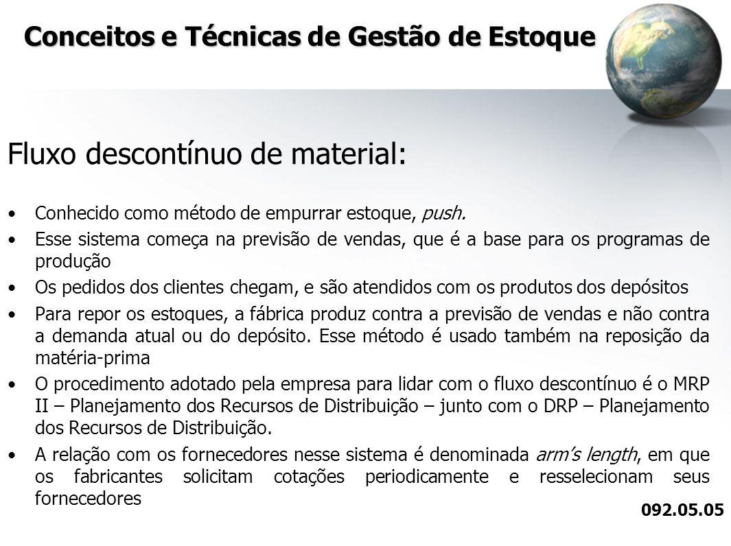 Conceitos e Técnicas de Gestão de Estoque Fluxo descontínuo de material: Conhecido como método de empurrar estoque, push. Esse sistema começa na previ