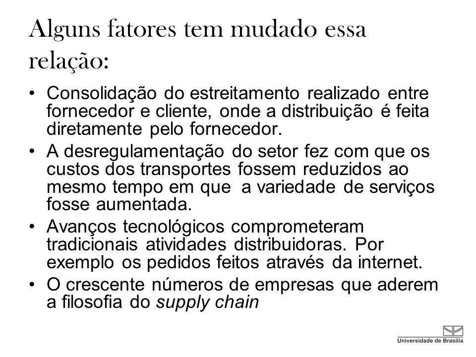 Progamação no supply chain Sistema de programação pull, como kanban, predominam nas fábricas de classe mundial.