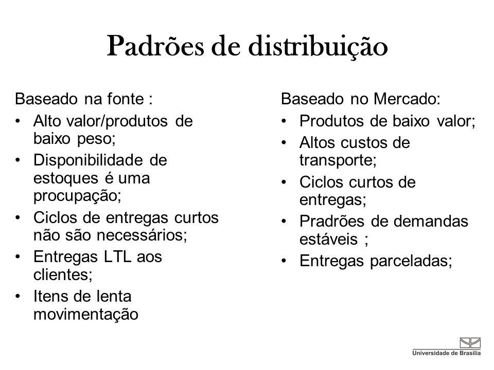 Padrões de distribuição Baseado na fonte : Alto valor/produtos de baixo peso; Disponibilidade de estoques é uma procupação; Ciclos de entregas curtos