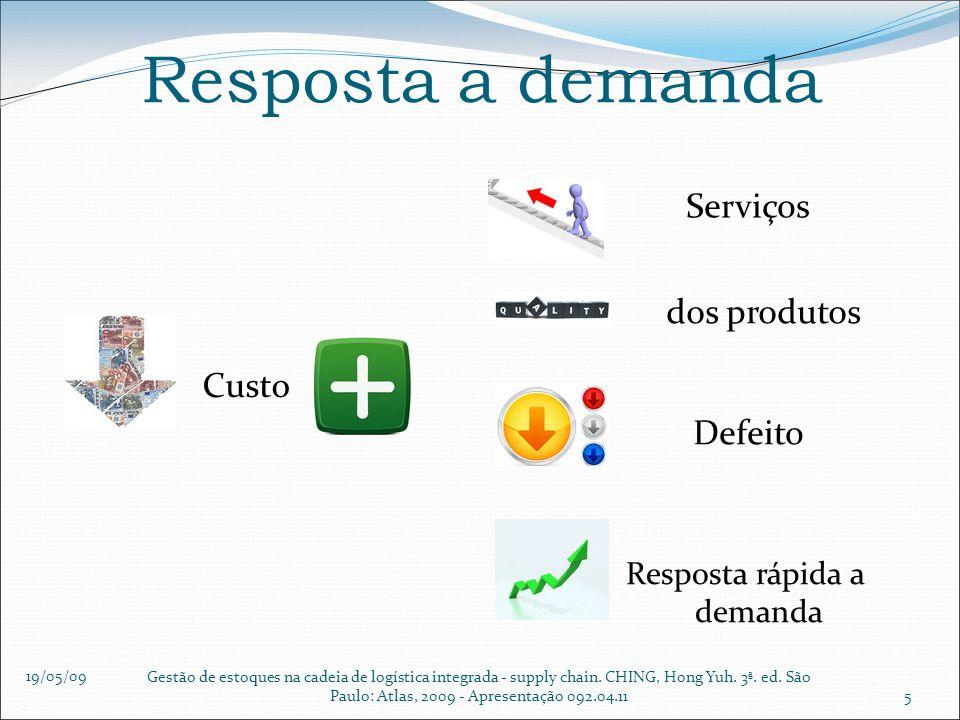 19/05/09 Gestão de estoques na cadeia de logística integrada - supply chain. CHING, Hong Yuh. 3ª. ed. São Paulo: Atlas, 2009 - Apresentação 092.04.115