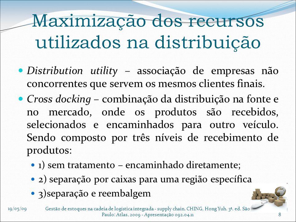 19/05/09 Gestão de estoques na cadeia de logística integrada - supply chain. CHING, Hong Yuh. 3ª. ed. São Paulo: Atlas, 2009 - Apresentação 092.04.118
