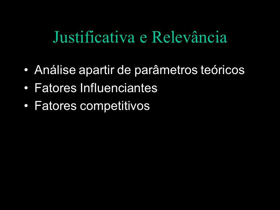Justificativa e Relevância Análise apartir de parâmetros teóricos Fatores Influenciantes Fatores competitivos