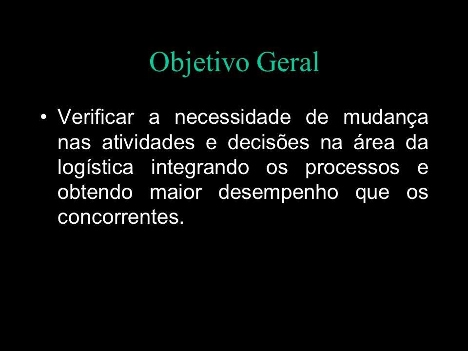 Objetivo Geral Verificar a necessidade de mudança nas atividades e decisões na área da logística integrando os processos e obtendo maior desempenho que os concorrentes.