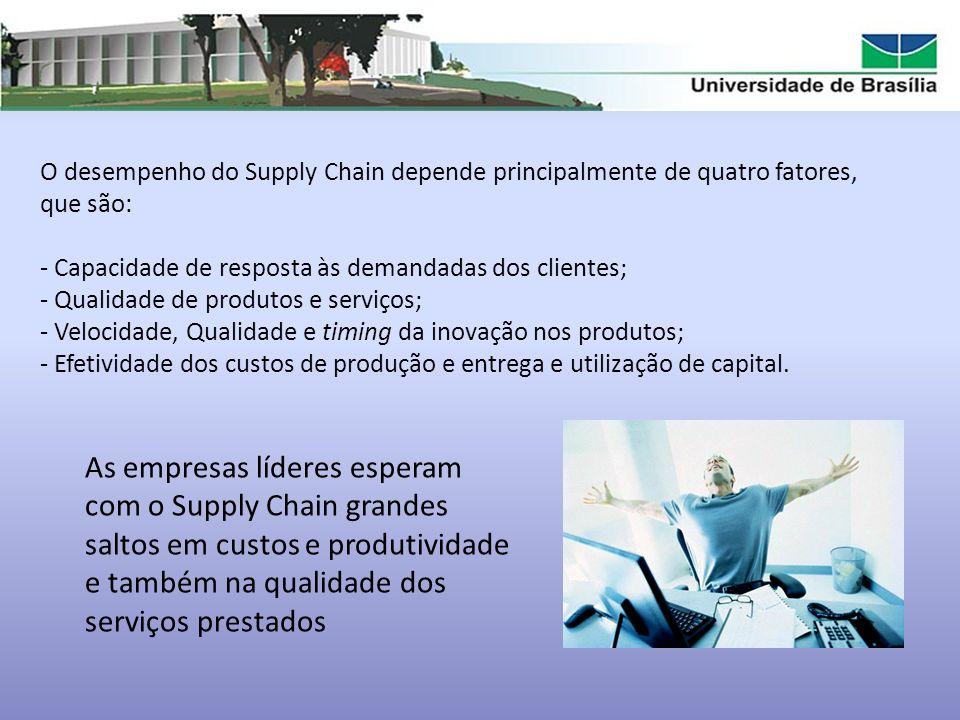 O desempenho do Supply Chain depende principalmente de quatro fatores, que são: - Capacidade de resposta às demandadas dos clientes; - Qualidade de pr