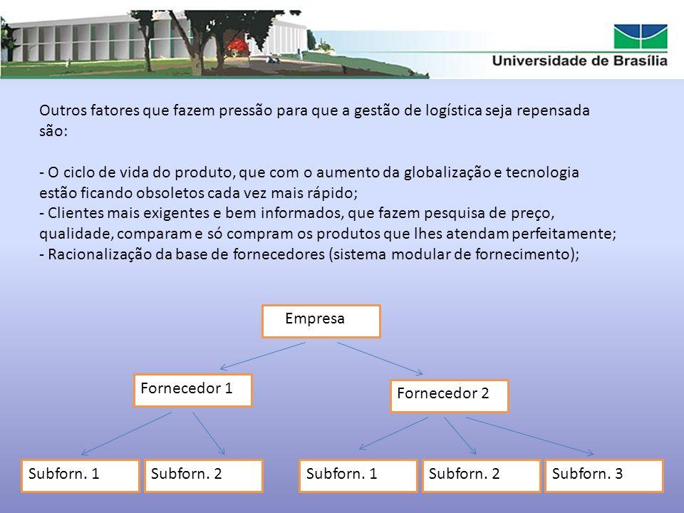 Outros fatores que fazem pressão para que a gestão de logística seja repensada são: - O ciclo de vida do produto, que com o aumento da globalização e