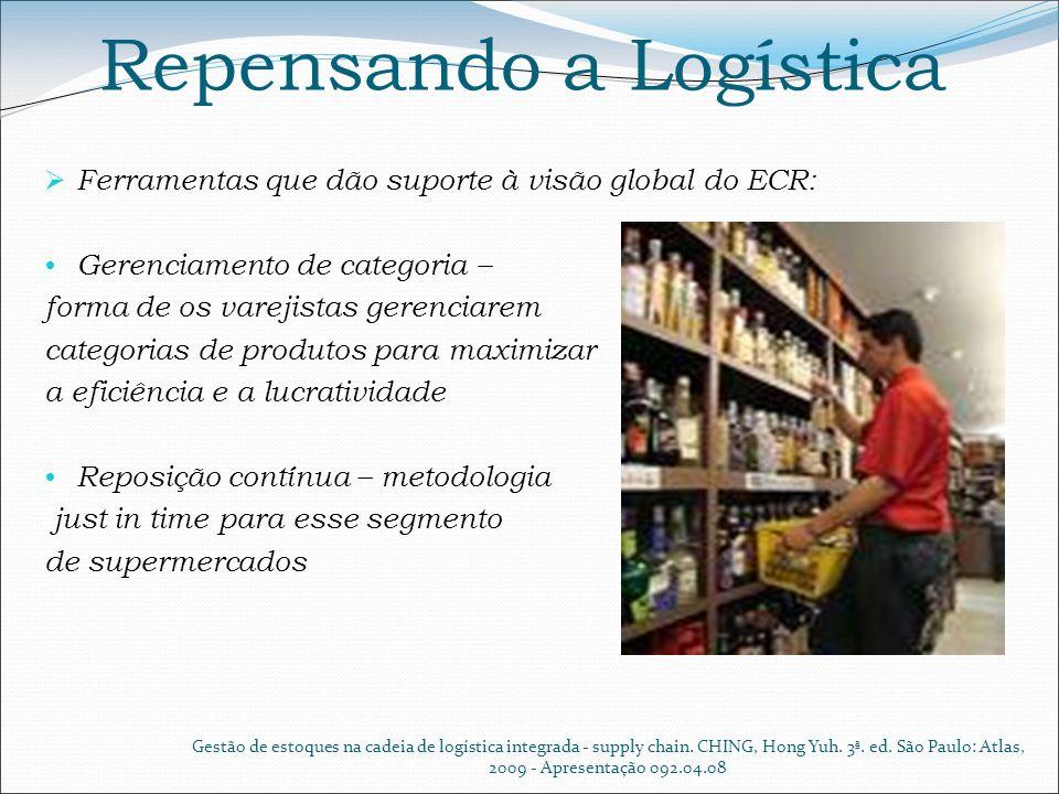 Repensando a Logística Custeio baseado em atividades – forma de entender os custos e a rentabilidade associados aos produtos, serviços, canais, clientes e processos da empresa Gestão de estoques na cadeia de logística integrada - supply chain.