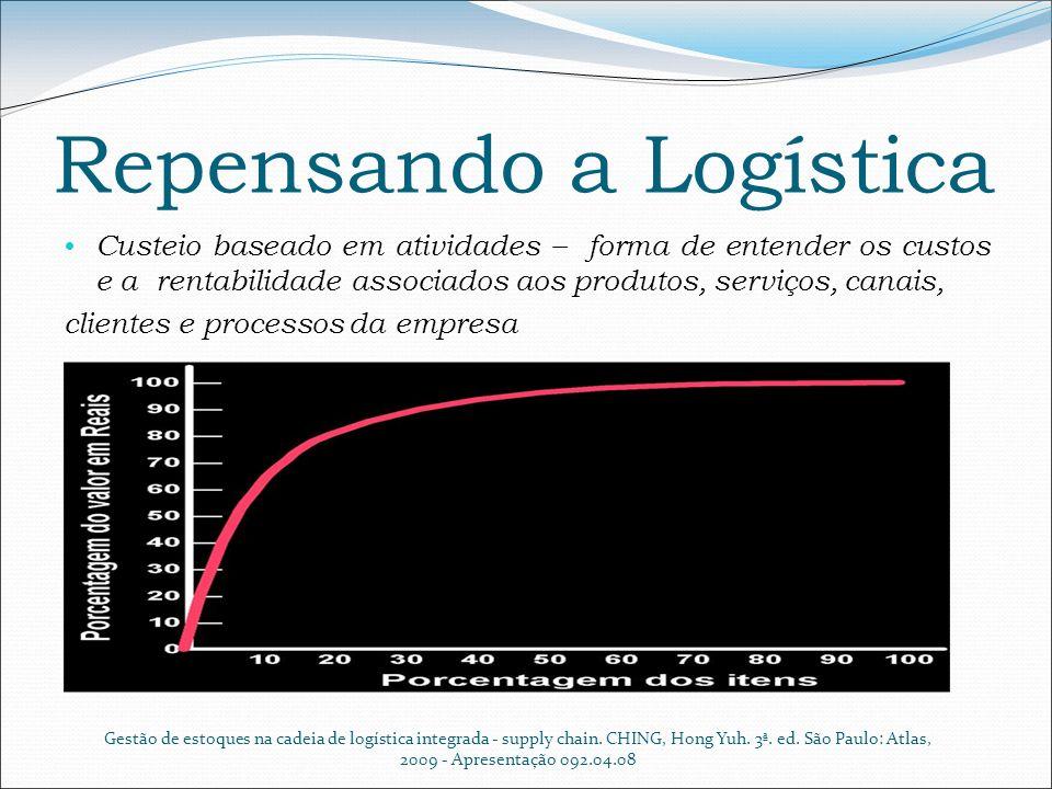 Repensando a Logística Custeio baseado em atividades – forma de entender os custos e a rentabilidade associados aos produtos, serviços, canais, client