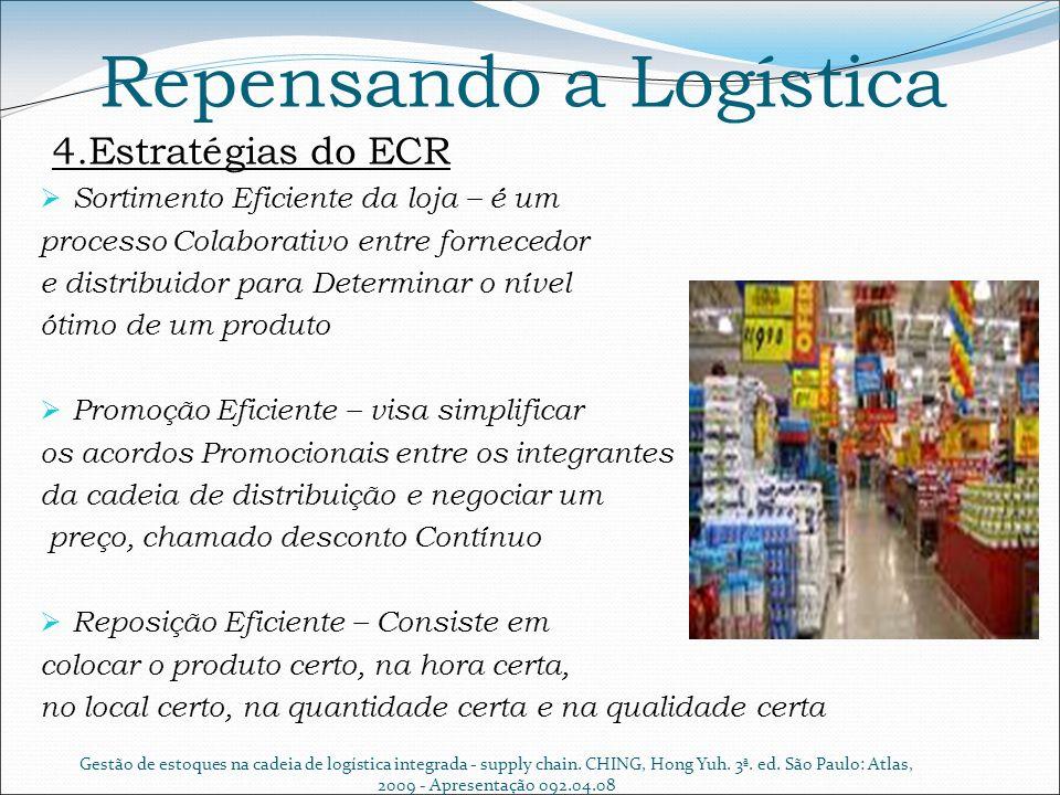 Repensando a Logística 4.Estratégias do ECR Sortimento Eficiente da loja – é um processo Colaborativo entre fornecedor e distribuidor para Determinar