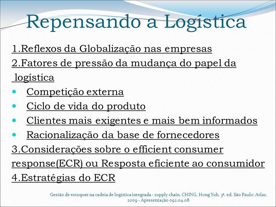 Repensando a Logística 1.Reflexos da Globalização nas empresas 2.Fatores de pressão da mudança do papel da logística Competição externa Ciclo de vida