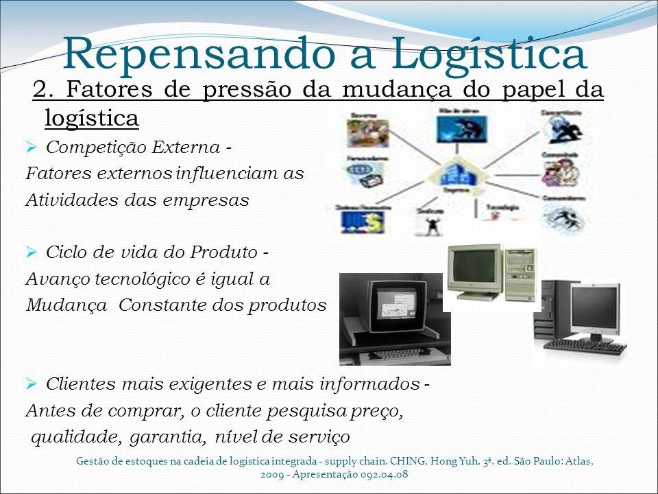 Repensando a Logística 2. Fatores de pressão da mudança do papel da logística Competição Externa - Fatores externos influenciam as Atividades das empr