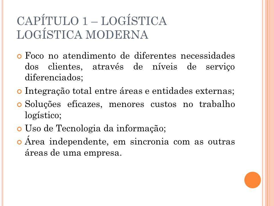 CAPÍTULO 1 – LOGÍSTICA LOGÍSTICA MODERNA Foco no atendimento de diferentes necessidades dos clientes, através de níveis de serviço diferenciados; Inte