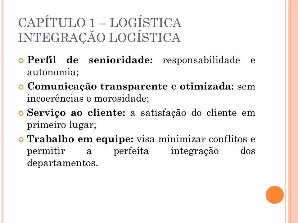 CAPÍTULO 1 – LOGÍSTICA INTEGRAÇÃO LOGÍSTICA Perfil de senioridade: responsabilidade e autonomia; Comunicação transparente e otimizada: sem incoerência