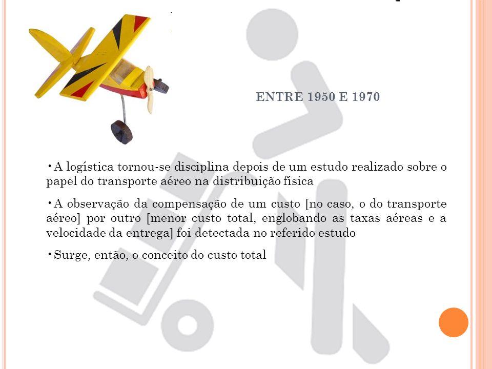 ENTRE 1950 E 1970 A logística tornou-se disciplina depois de um estudo realizado sobre o papel do transporte aéreo na distribuição física A observação