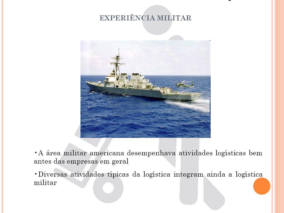 EXPERIÊNCIA MILITAR A área militar americana desempenhava atividades logísticas bem antes das empresas em geral Diversas atividades típicas da logísti