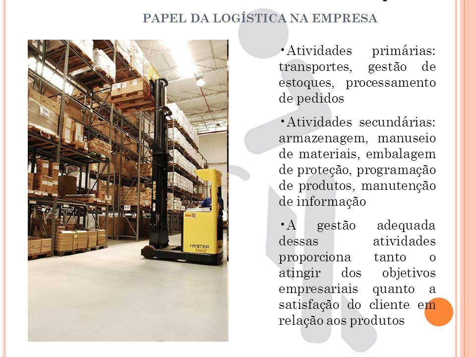 PAPEL DA LOGÍSTICA NA EMPRESA Atividades primárias: transportes, gestão de estoques, processamento de pedidos Atividades secundárias: armazenagem, man