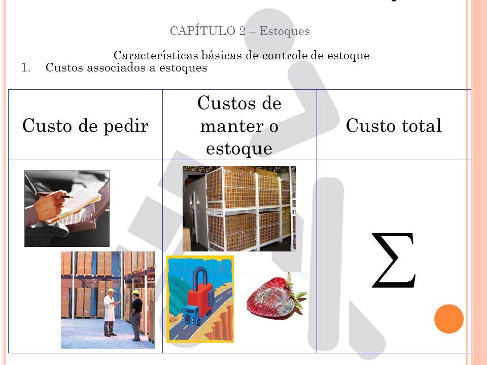 CAPÍTULO 2 – Estoques Características básicas de controle de estoque 1.Custos associados a estoques Custo total Custos de manter o estoque Custo de pe