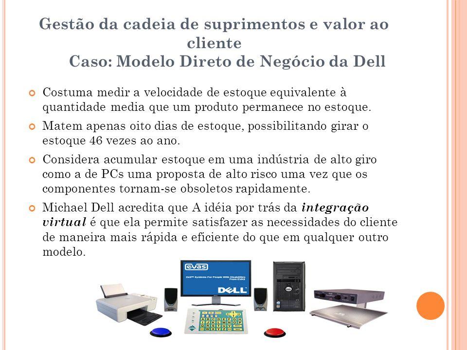 Gestão da cadeia de suprimentos e valor ao cliente Caso: Modelo Direto de Negócio da Dell Costuma medir a velocidade de estoque equivalente à quantida