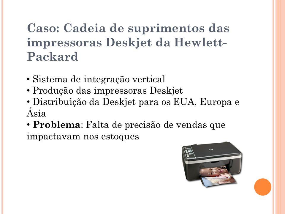 Caso: Cadeia de suprimentos das impressoras Deskjet da Hewlett- Packard Sistema de integração vertical Produção das impressoras Deskjet Distribuição d