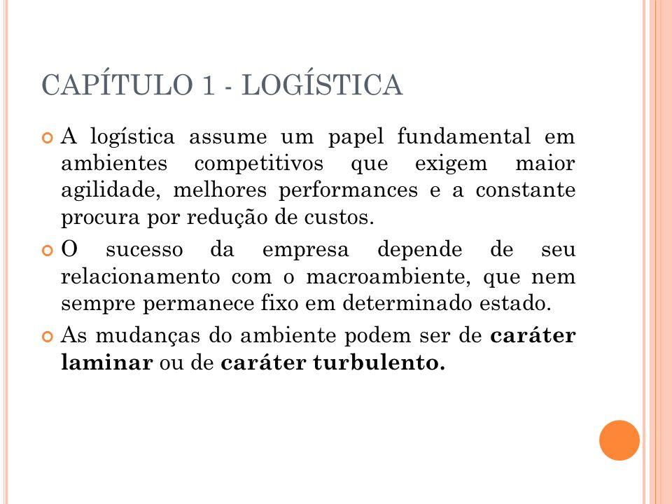 CAPÍTULO 1 - LOGÍSTICA A logística assume um papel fundamental em ambientes competitivos que exigem maior agilidade, melhores performances e a constan