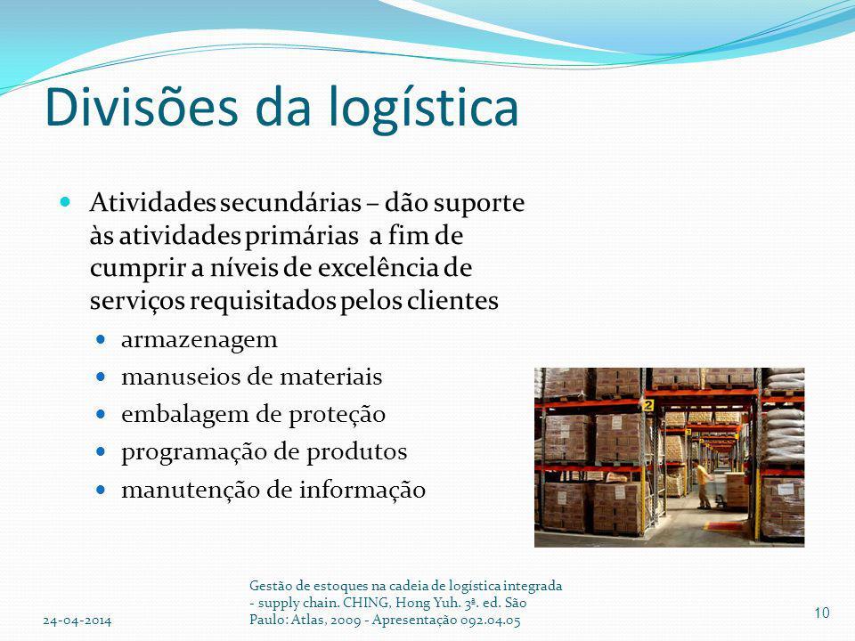 Divisões da logística Atividades secundárias – dão suporte às atividades primárias a fim de cumprir a níveis de excelência de serviços requisitados pe