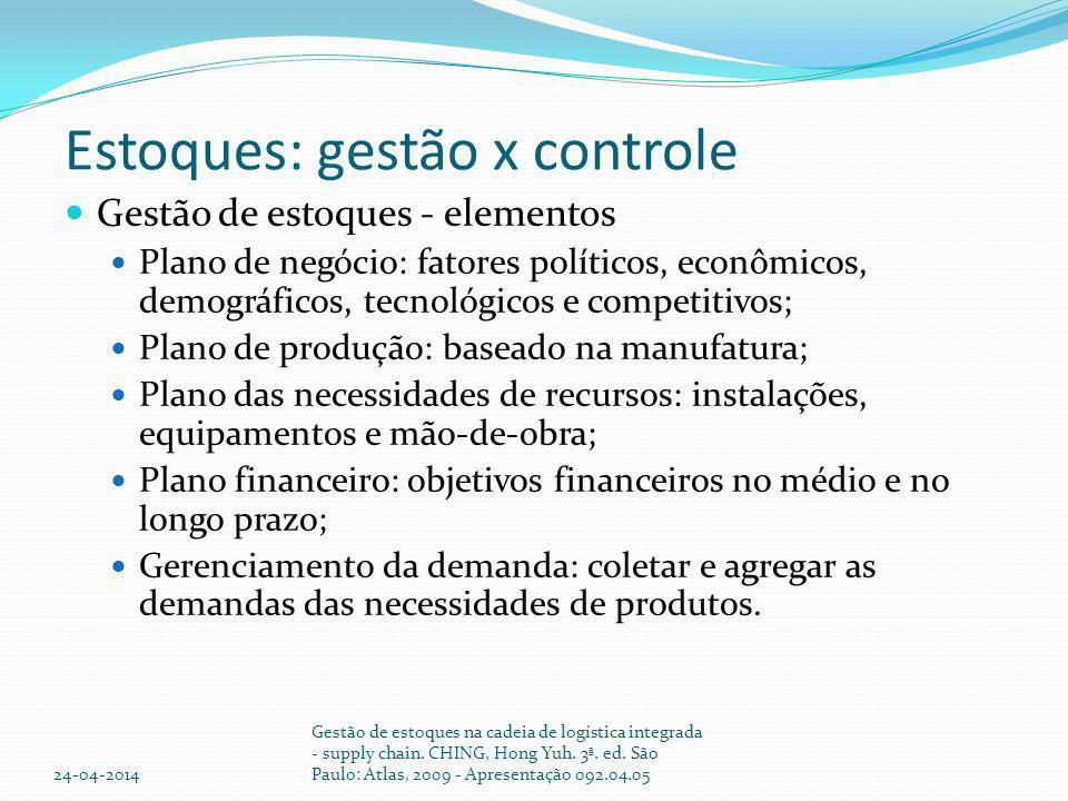 Estoques: gestão x controle Gestão de estoques - elementos Plano de negócio: fatores políticos, econômicos, demográficos, tecnológicos e competitivos;