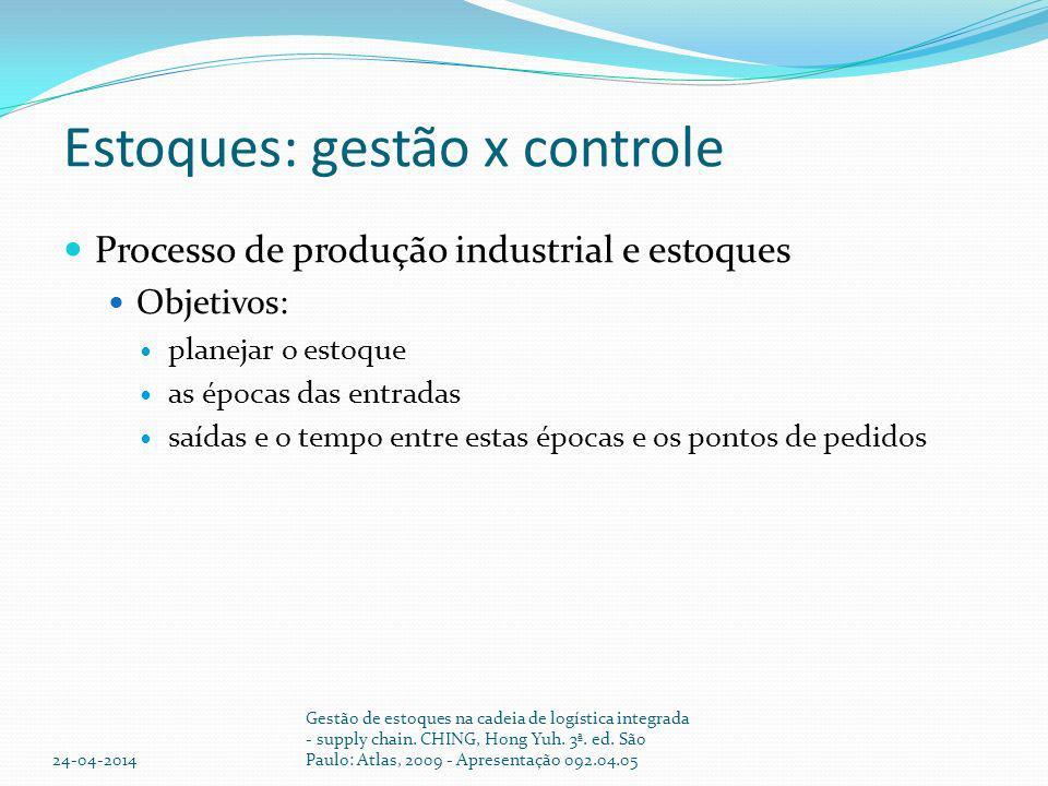 Estoques: gestão x controle Processo de produção industrial e estoques Objetivos: planejar o estoque as épocas das entradas saídas e o tempo entre est
