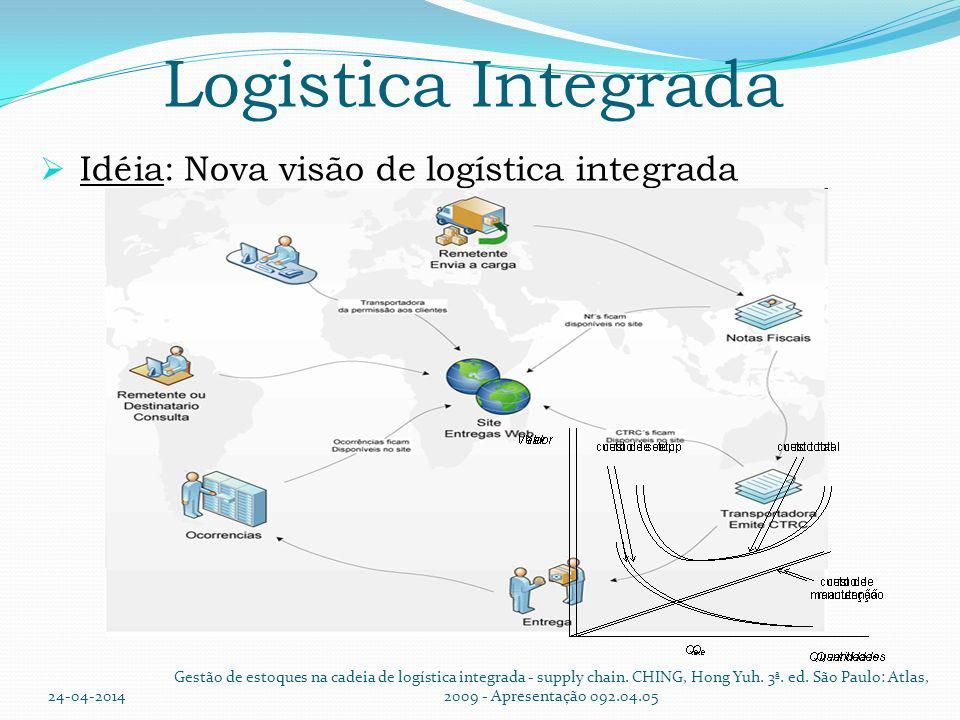 Logistica Integrada Idéia: Nova visão de logística integrada 24-04-2014 Gestão de estoques na cadeia de logística integrada - supply chain. CHING, Hon