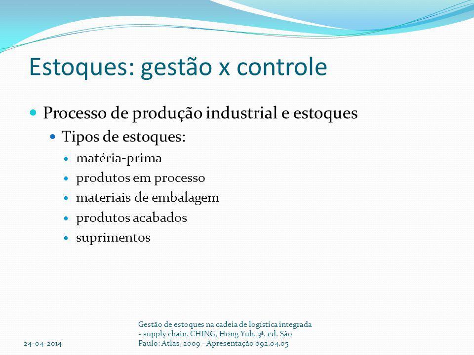 Estoques: gestão x controle Processo de produção industrial e estoques Tipos de estoques: matéria-prima produtos em processo materiais de embalagem pr