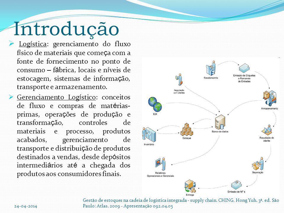 Introdução Log í stica: gerenciamento do fluxo f í sico de materiais que come ç a com a fonte de fornecimento no ponto de consumo – f á brica, locais