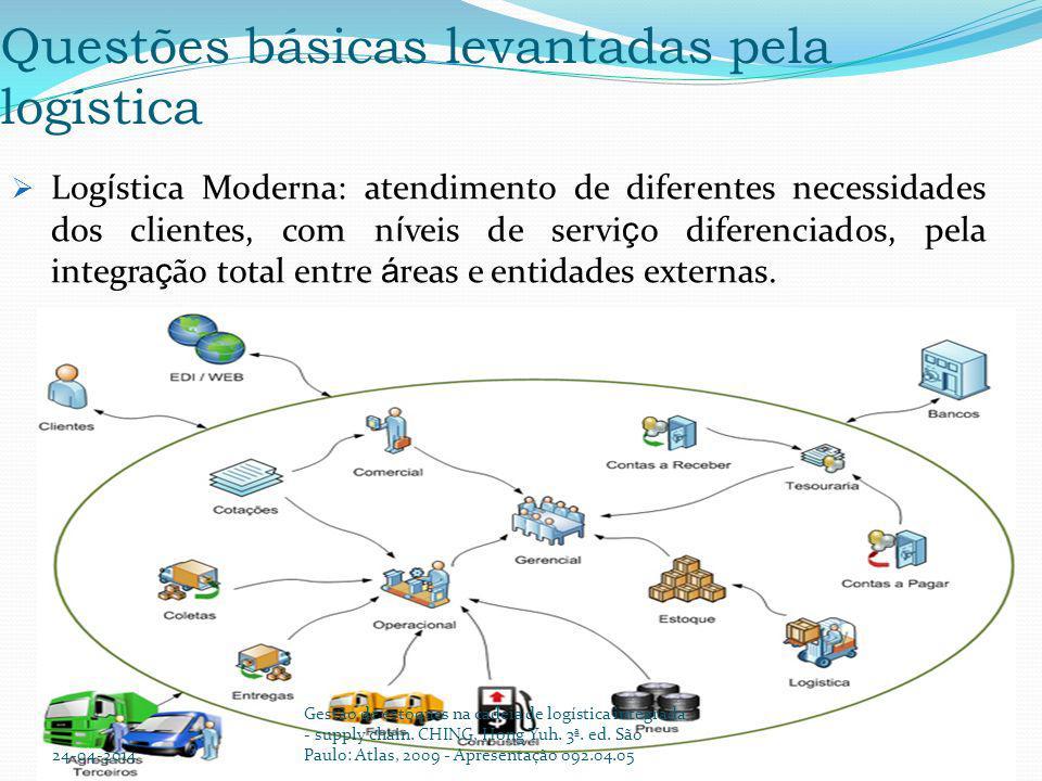 Questões básicas levantadas pela logística Log í stica Moderna: atendimento de diferentes necessidades dos clientes, com n í veis de servi ç o diferen