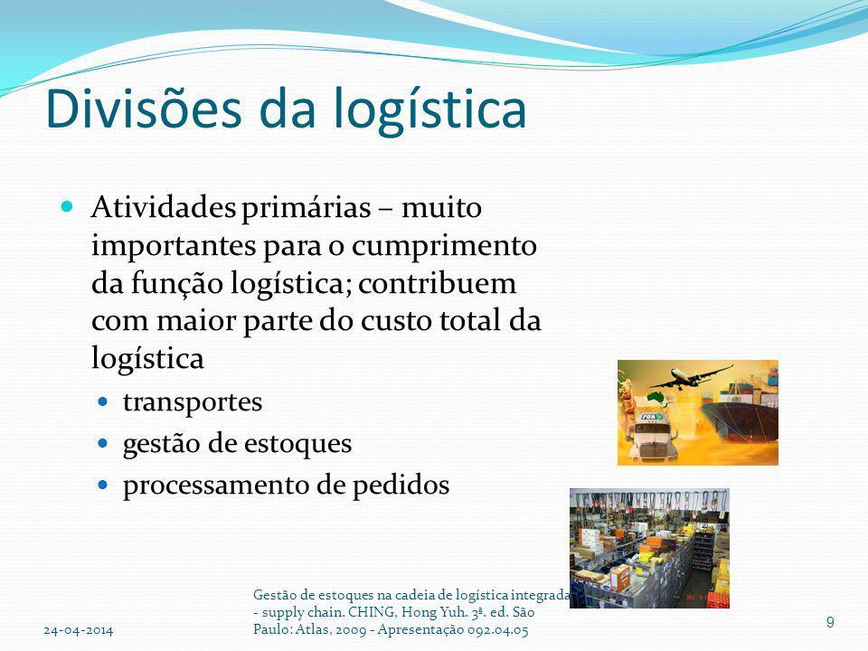 Estoques: gestão x controle Processo de produção industrial e estoques Tipos de estoques: matéria-prima produtos em processo materiais de embalagem produtos acabados suprimentos 24-04-2014 Gestão de estoques na cadeia de logística integrada - supply chain.