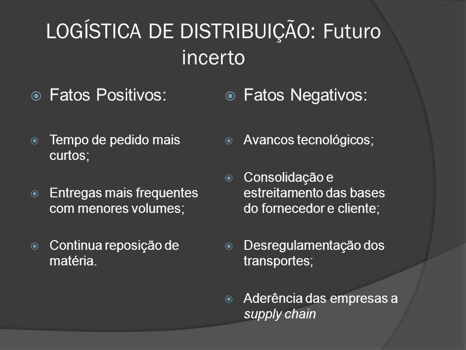 LOGÍSTICA DE DISTRIBUIÇÃO: Futuro incerto Fatos Positivos: Tempo de pedido mais curtos; Entregas mais frequentes com menores volumes; Continua reposiç
