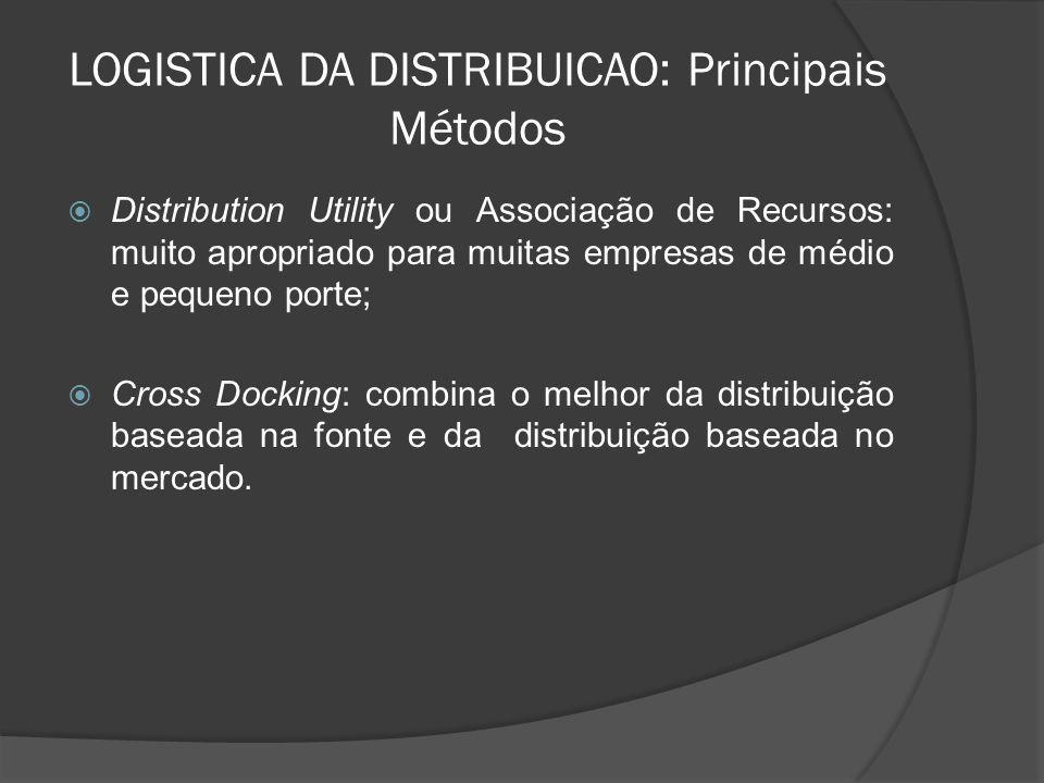 LOGISTICA DA DISTRIBUICAO: Principais Métodos Distribution Utility ou Associação de Recursos: muito apropriado para muitas empresas de médio e pequeno